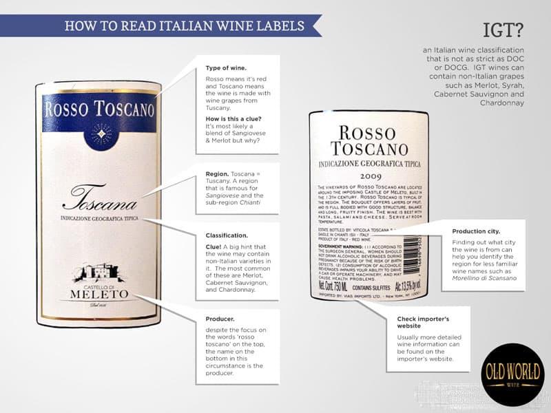 Bạn cần nắm cách đọc nhãn rượu vang Ý để có thể mua được chai rượu ngon chính hãng