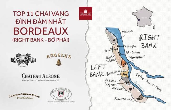 Vang bờ phải Bordeaux